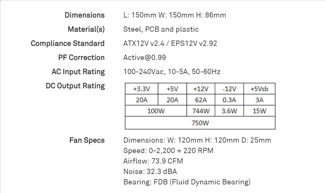 Psu Nzxt C750 G Description
