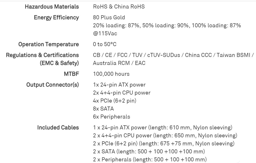 Psu Nzxt C750 G Description1