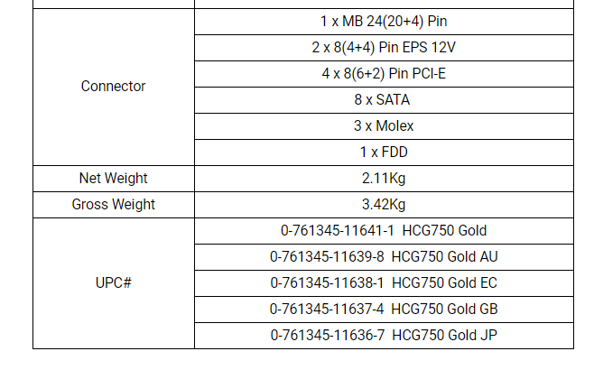 Psu Hcg750 Gold Description1